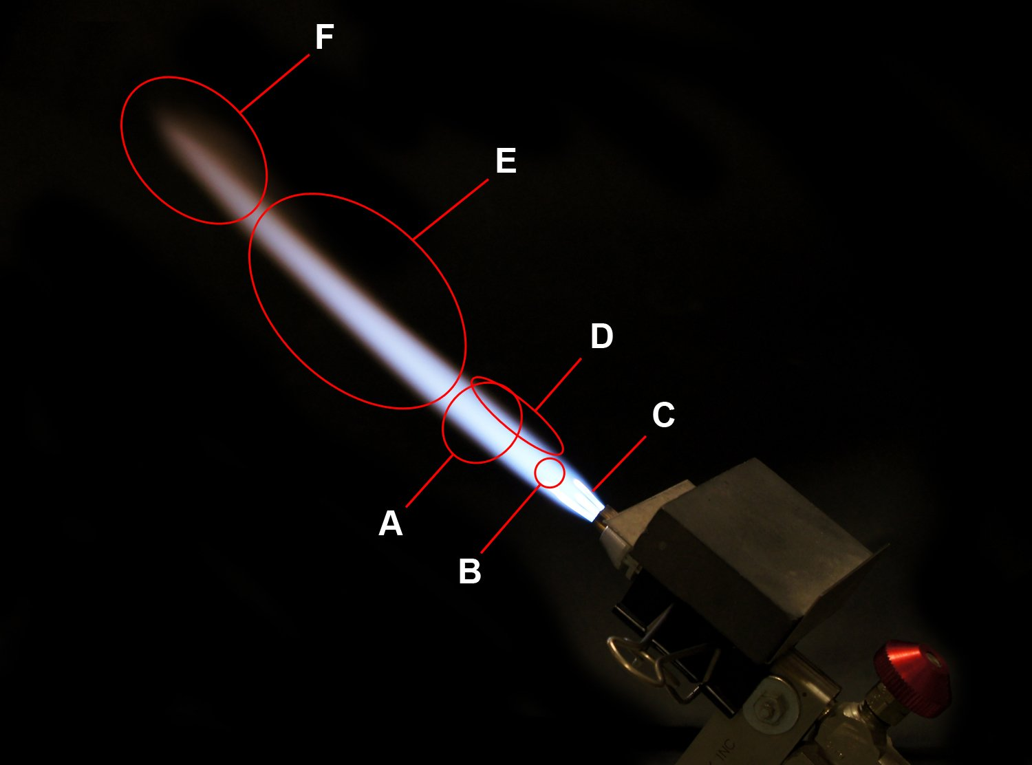 Parts of the Flame